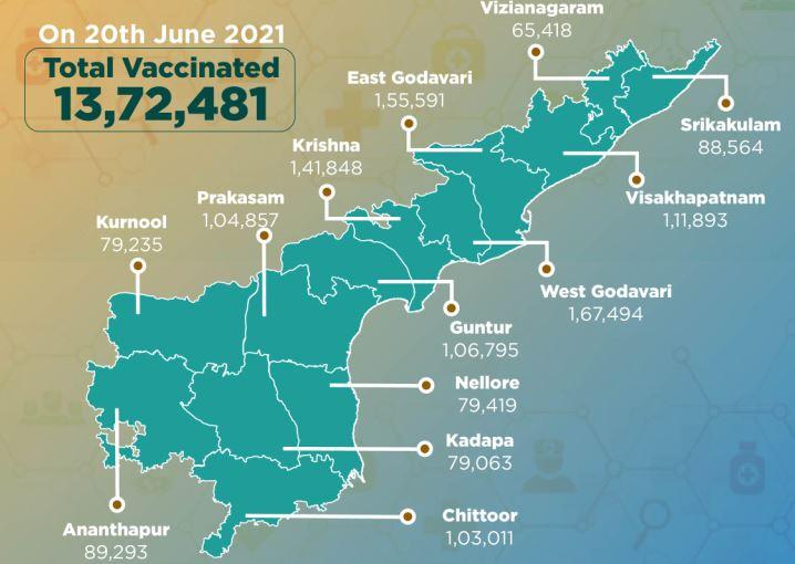 andhra-pradesh-record-in-covid-vaccination-in-a-single-day