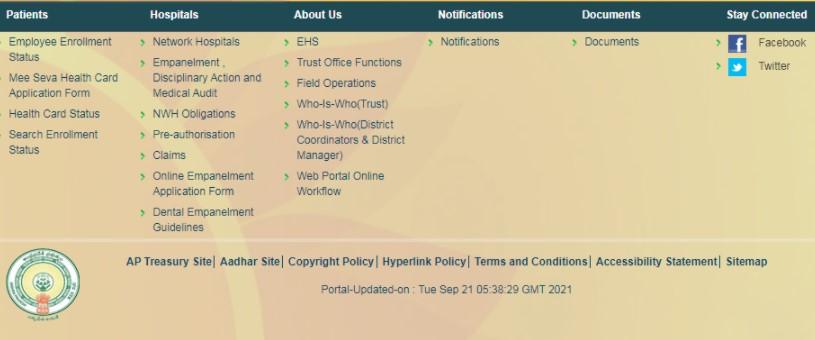 Patients Option, Health Card Status