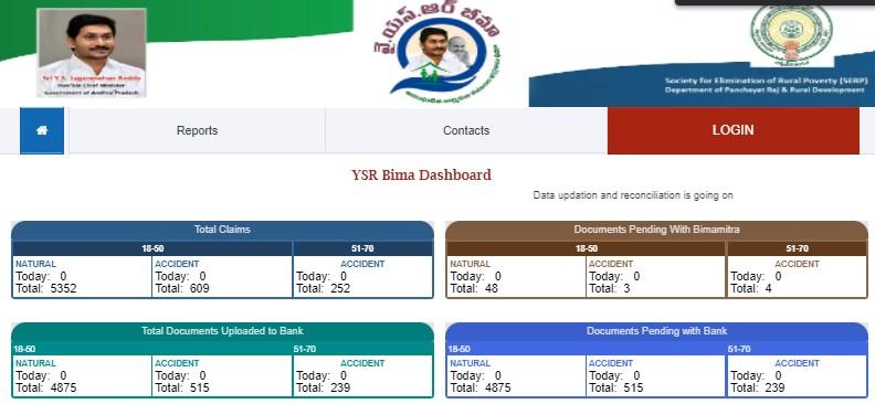 YSR Bheema Official Website Home Page
